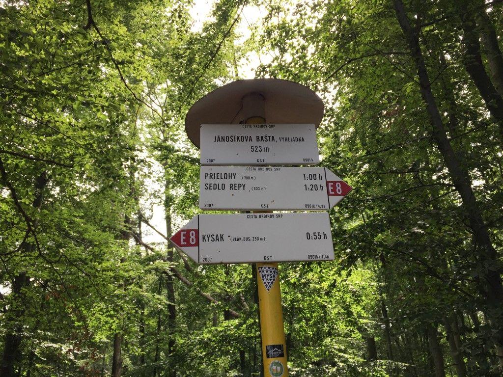 Zdroj: www.keturist.sk